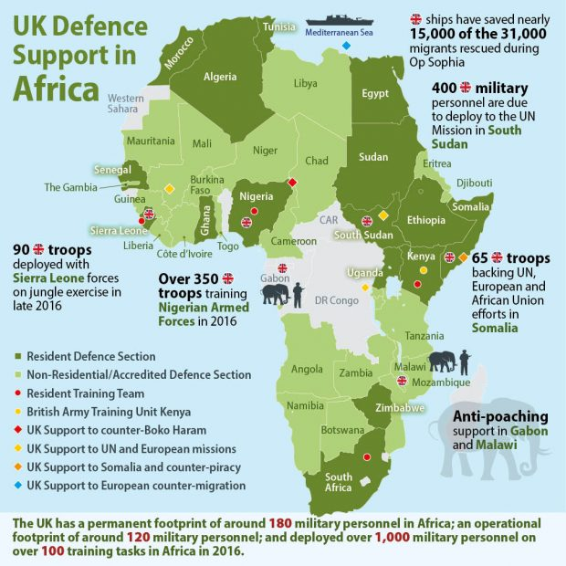 UK Defence Support in Africa